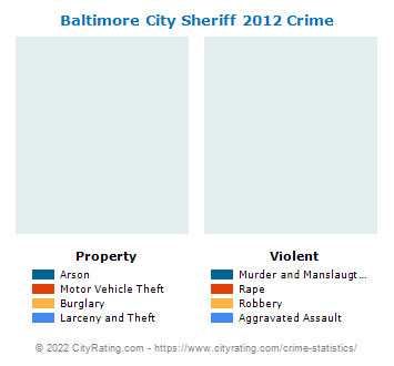 Baltimore City Sheriff Crime 2012
