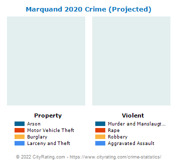 Marquand Crime 2020