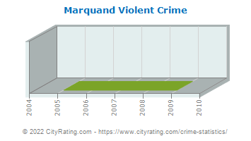 Marquand Violent Crime