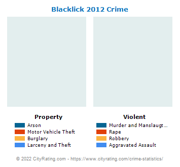 Blacklick Township Crime 2012